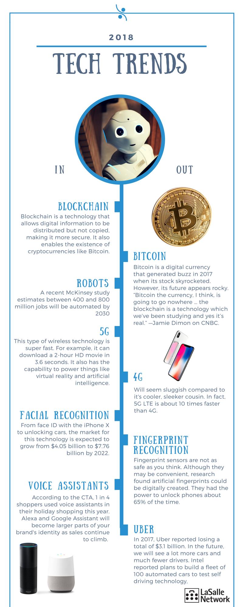 Technology (8)